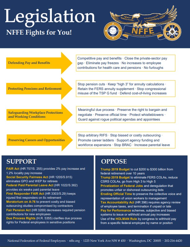 NFFE Legislative Fights